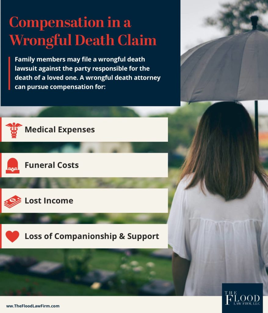 Compensation in a Wrongful Death Claim | The Flood Law Firm